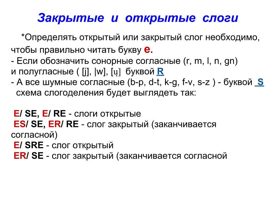 Таблица с открытыми и закрытыми слогами английский